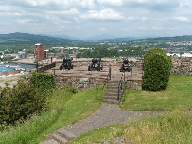 Duke of Argyll battery